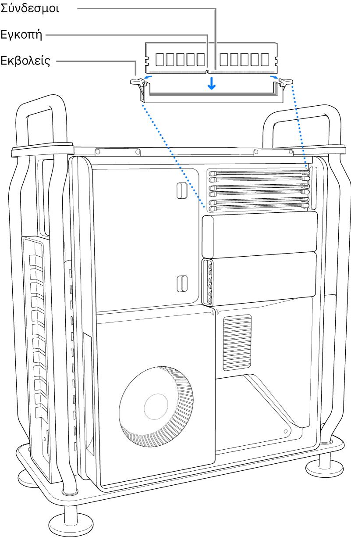 Εγκατάσταση της DIMM αφού οι σύρτες στους εξαγωγείς έχουν κλείσει με κλικ.