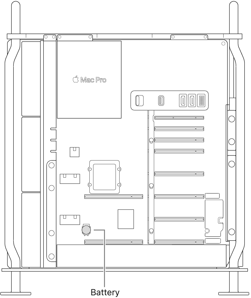 An open side view of Mac Pro illustrating where the coin cell battery is located.