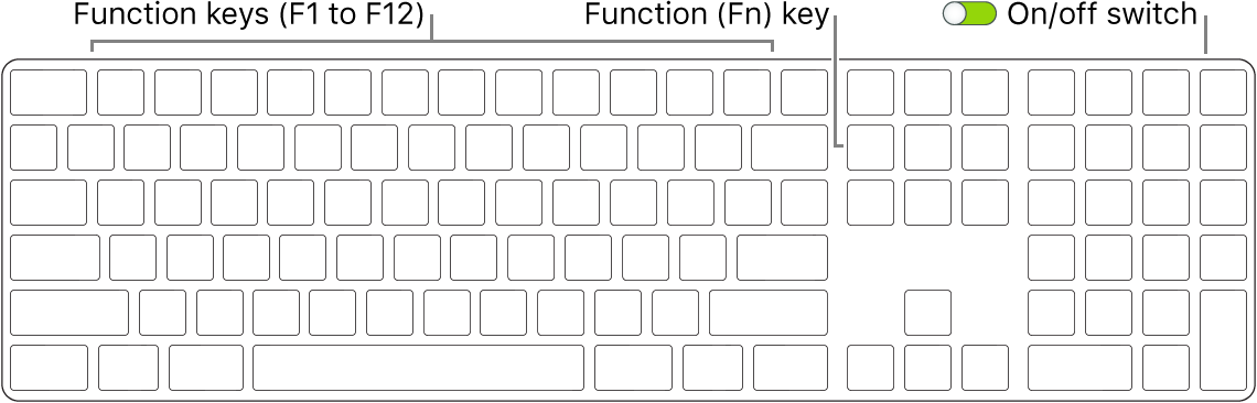 Magic Keyboard showing the Function (Fn) key in the bottom-left corner and the on/off switch in the upper-right corner of the keyboard.
