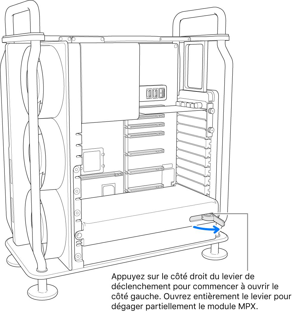 Ouverture du levier pour dégager le module existant.