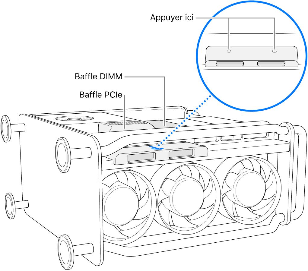 MacPro sur le côté et montrant le baffle DIMM, le baffle PCIe et le cache du SSD.