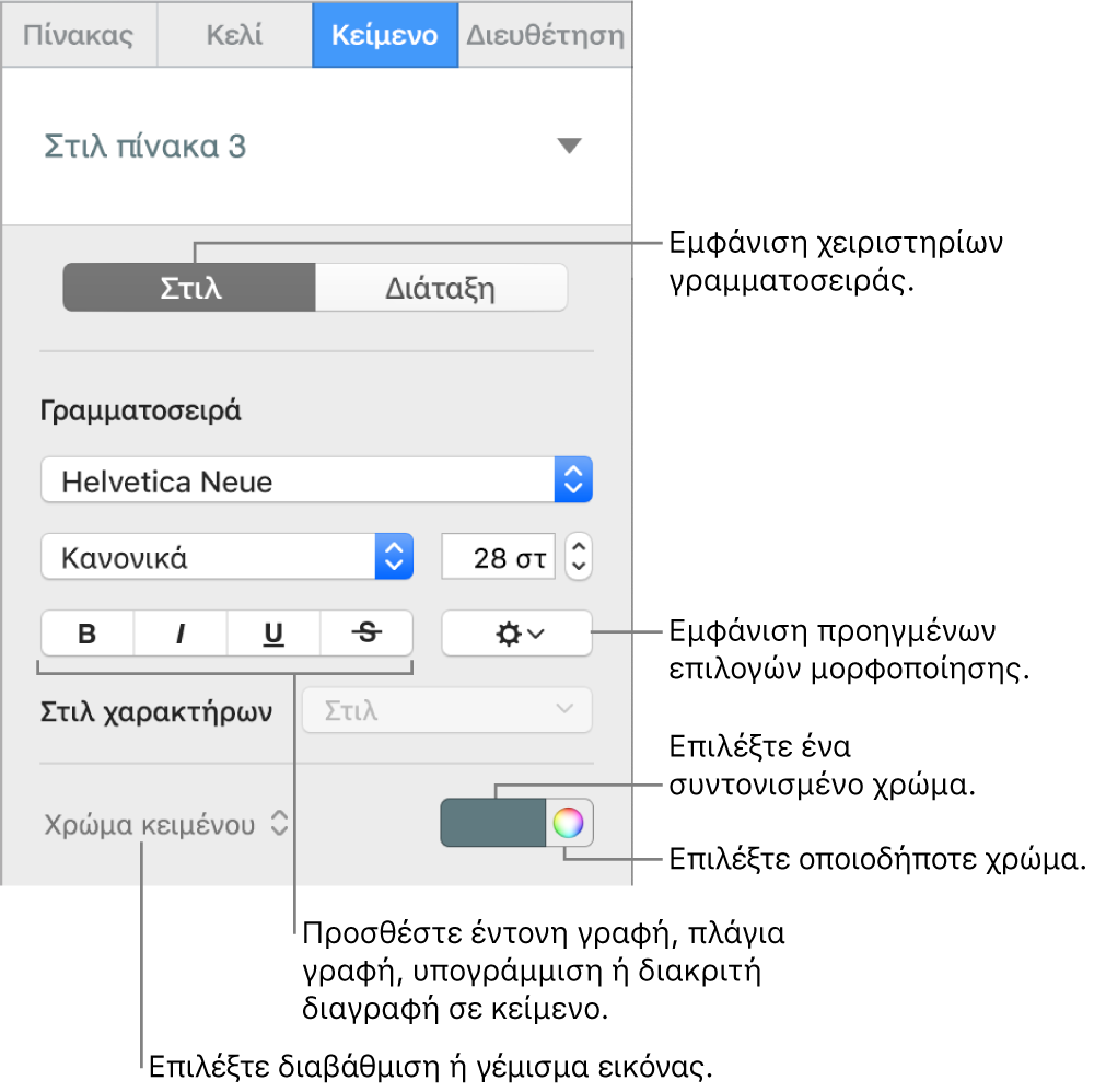 Τα χειριστήρια για την εφαρμογή στιλ σε κείμενο πίνακα.