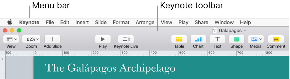 The menu bar at the top of the screen with Apple, Keynote, File, Edit, Insert, Format, Arrange, View, Share, Window and Help menus. Below the menu bar is an open Keynote presentation with toolbar buttons across the top for View, Zoom, Add Slide, Play, Keynote Live, Table, Chart, Text, Shape, Media and Comment.