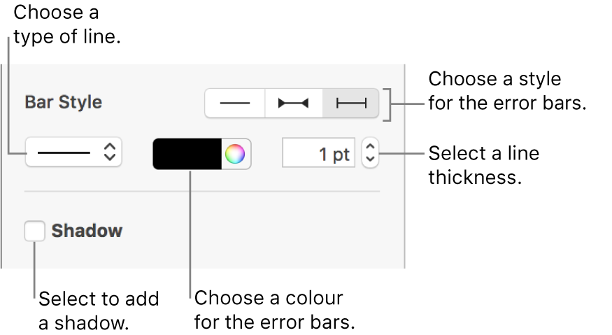 The controls for styling Error Bars.
