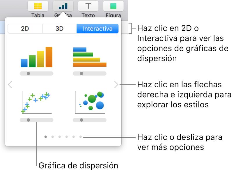 Imagen que muestra los distintos tipos de gráficas que se pueden añadir a una diapositiva, con una llamada a la gráfica de dispersión.