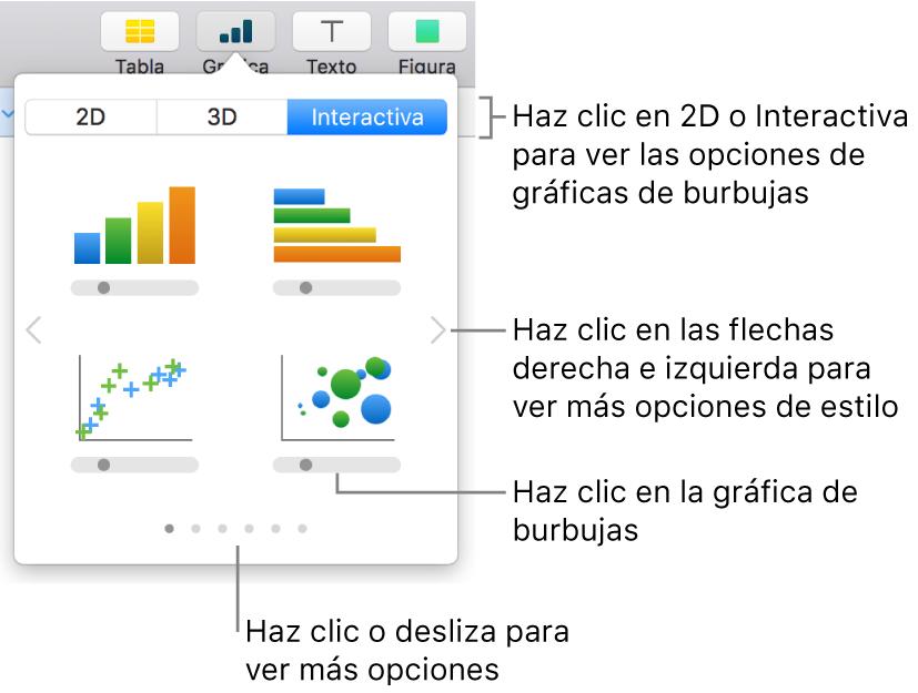 Menú de adición de gráfica con gráficas interactivas, incluida una gráfica de burbujas.