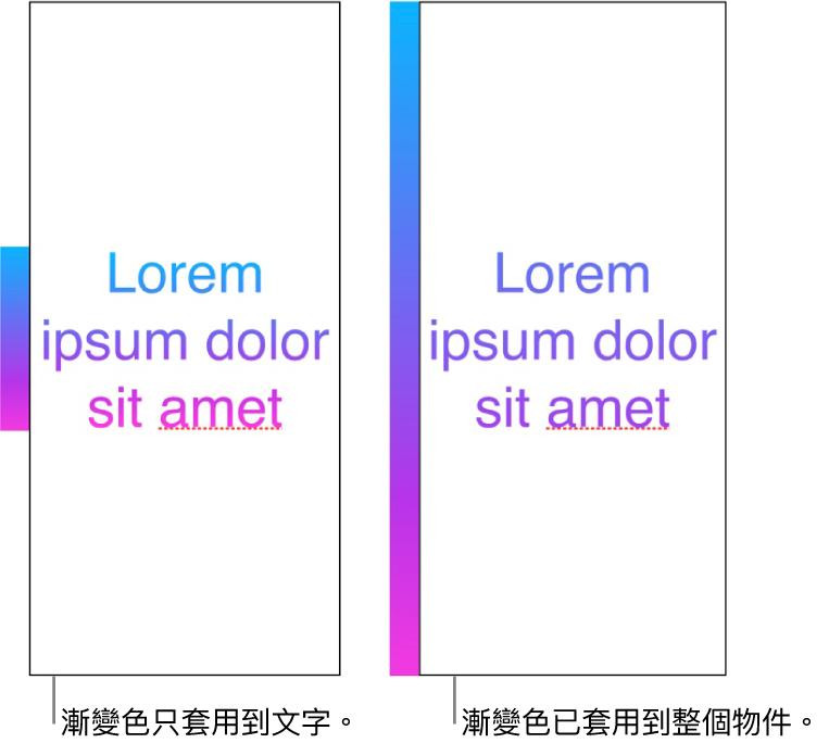 一段文字範例,其中漸變只套用至文字,使整個色譜顯示在文字中。旁邊是另一段文字範例,其中漸變套用至整個物件,因此只會有部份色譜顯示在文字中。
