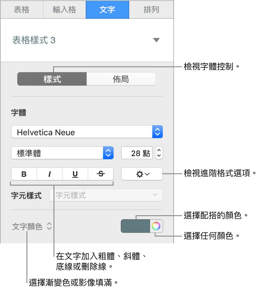 表格文字樣式的控制項目。