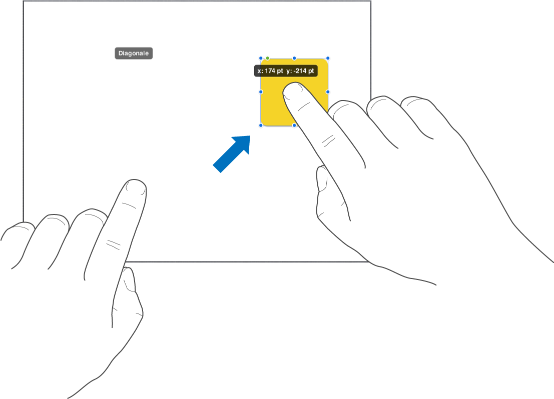 Un dito che seleziona un oggetto e un secondo dito che scorre verso la parte superiore dello schermo.