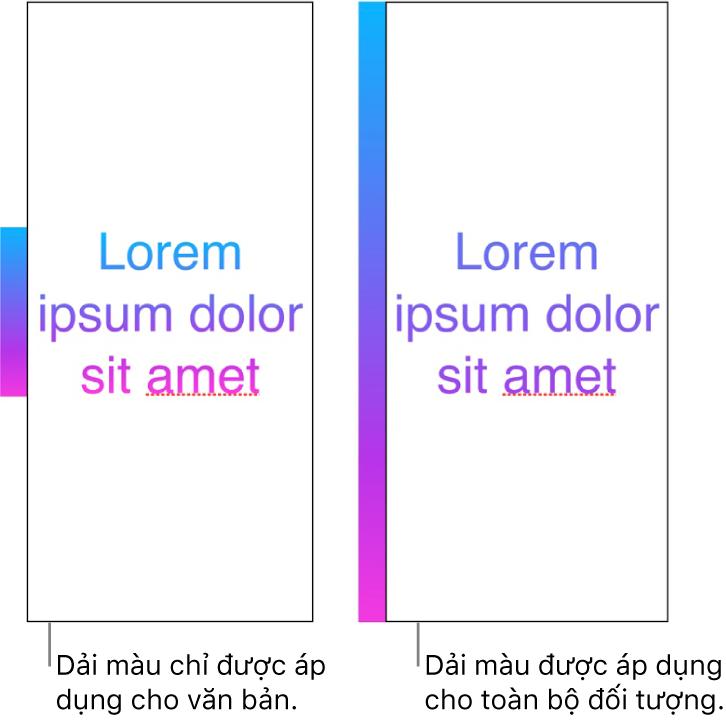 Các ví dụ cạnh nhau. Ví dụ đầu tiên hiển thị văn bản có dải màu chỉ được áp dụng cho văn bản sao cho toàn bộ quang phổ màu hiển thị trong văn bản. Ví dụ thứ hai hiển thị văn bản có dải màu được áp dụng cho toàn bộ đối tượng sao cho chỉ một phần của quang phổ màu hiển thị trong văn bản.