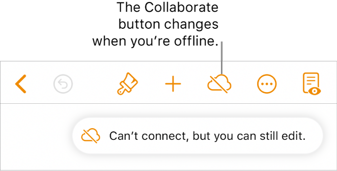 """The buttons at the top of the screen, with the Collaborate button changes to a cloud with a diagonal line through it. An alert on the screen says """"You're offline but can still edit""""."""