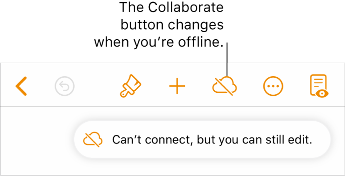 """The buttons at the top of the screen, with the Collaborate button changes to a cloud with a diagonal line through it. An alert on the screen says """"You're offline but can still edit."""""""