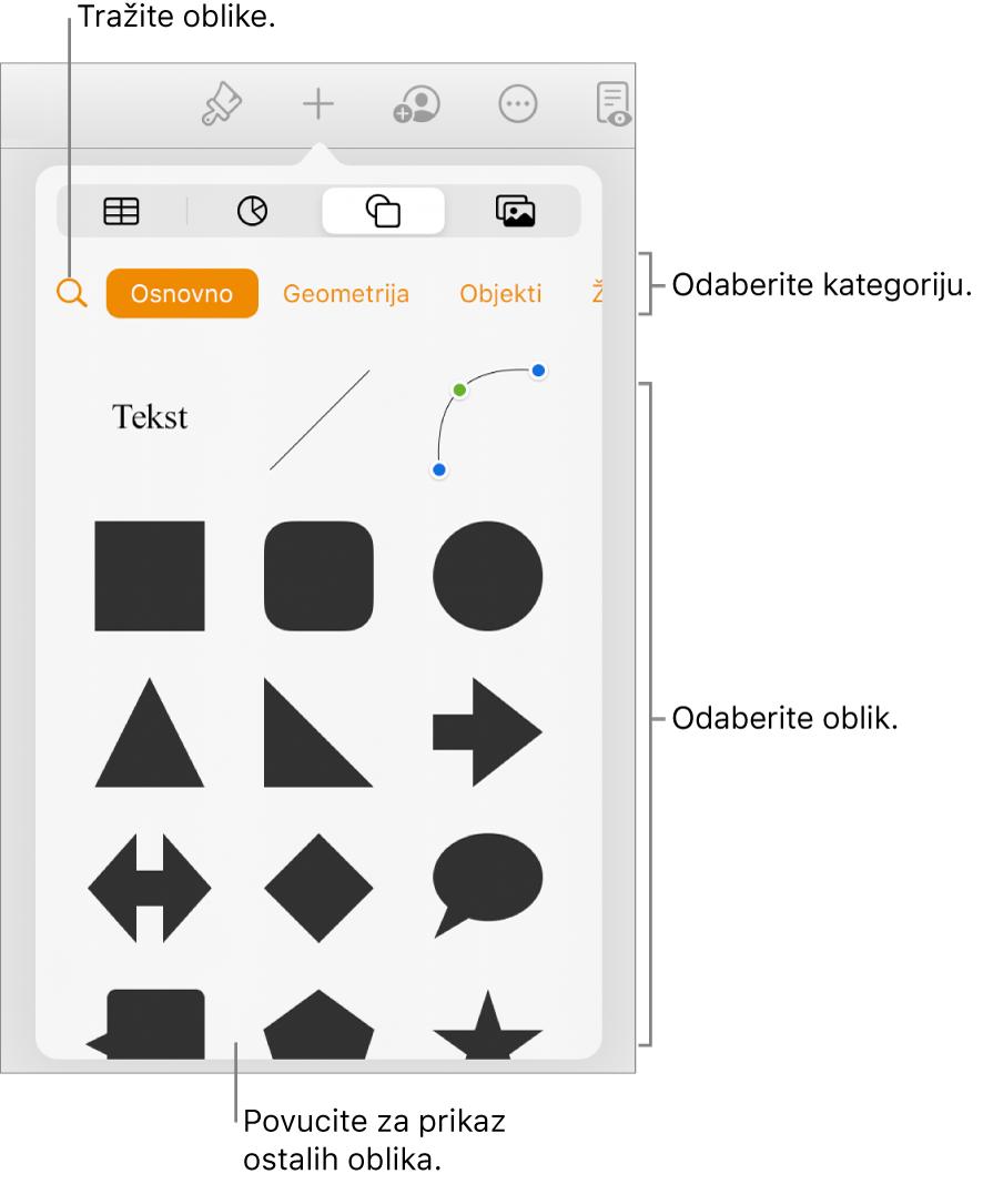 Medijateka s oblicima, s kategorijama na vrhu i oblicima prikazanima ispod. Možete koristiti tipku za pretraživanje na vrhu kako biste pronašli oblike i povući za više prikaza.