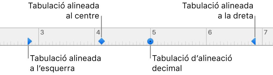 Regle amb marcadors per als marges de paràgraf dret i esquerre, sagnat de la primera línia i tabuladors per a l'alineació decimal, a l'esquerra, al centre i a la dreta.
