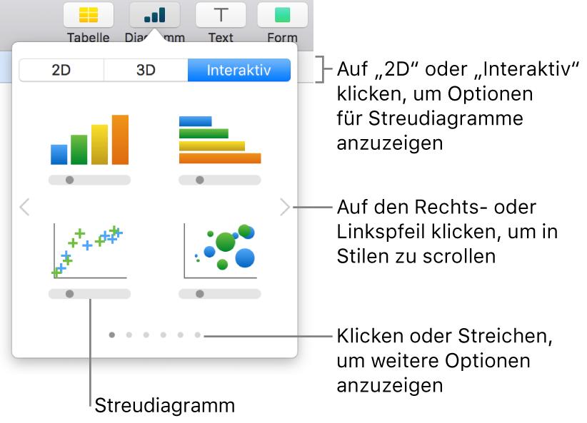 Menü zum Hinzufügen von Diagrammen mit Option für Streudiagramme