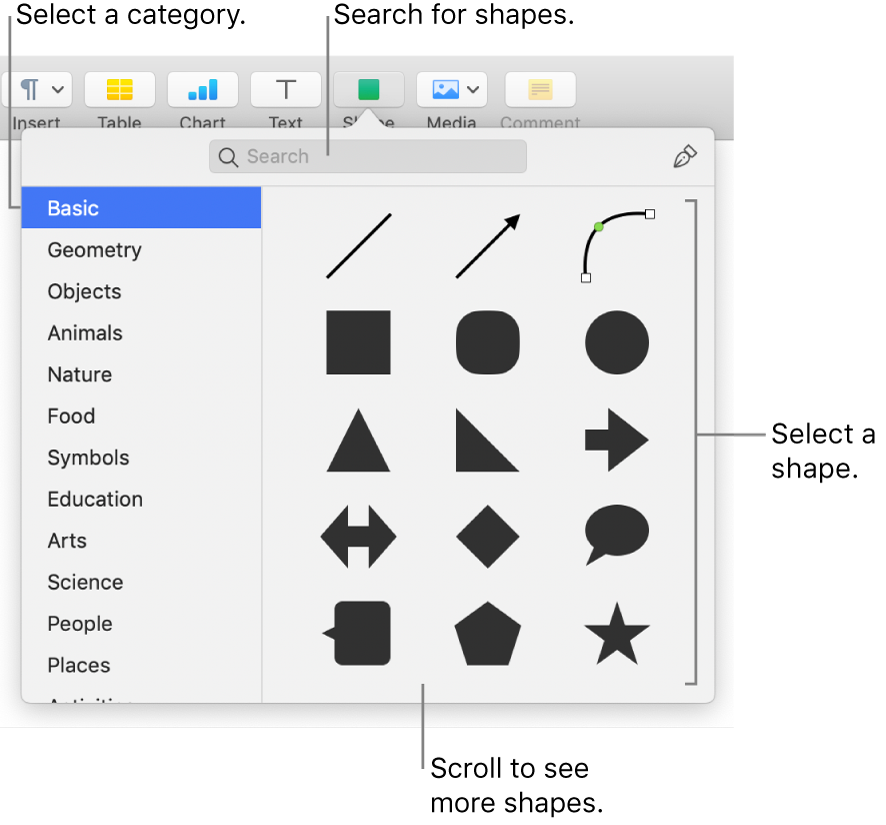 The shapes library, with categories listed on the left and shapes displayed on the right. You can use the search field at the top to find shapes and scroll to see more.