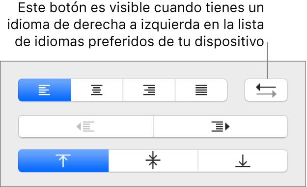 El botón de dirección de párrafo junto a los botones de alineación de párrafo.