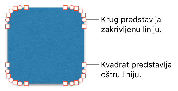 Oblik s točkama koje se mogu uređivati.