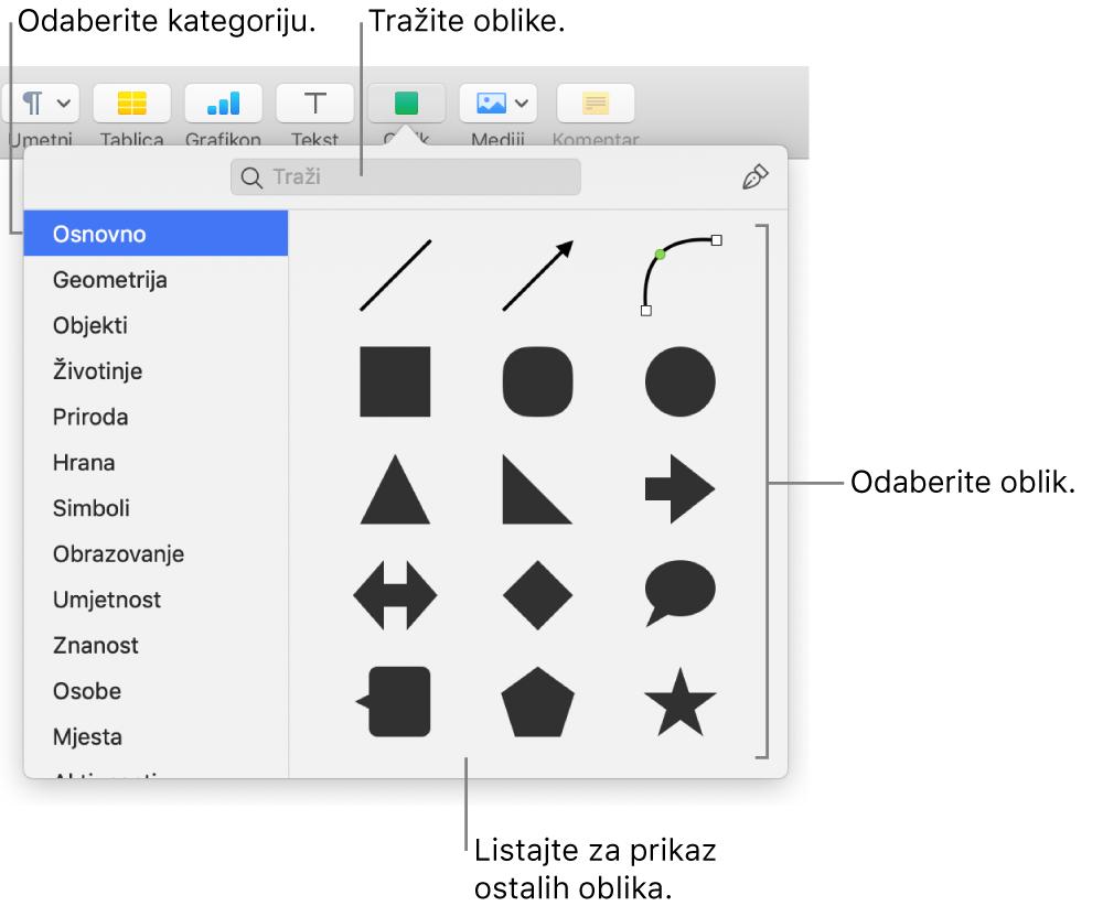 Medijateka s oblicima, s kategorijama u popisu na lijevoj strani i oblicima prikazanima na desnoj. Možete koristiti polje za pretraživanje na vrhu kako biste pronašli oblike i pomicati za više prikaza.