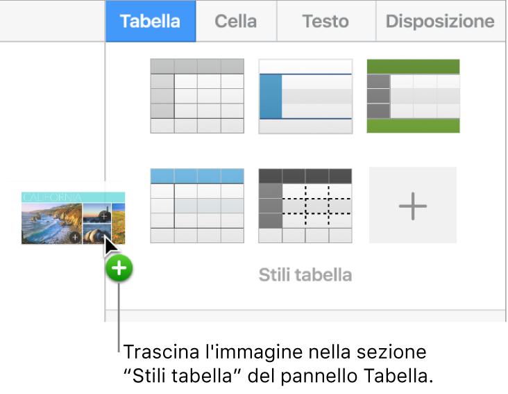 Trascinamento di un'immagine nel pannello degli stili di tabella per creare un nuovo stile.
