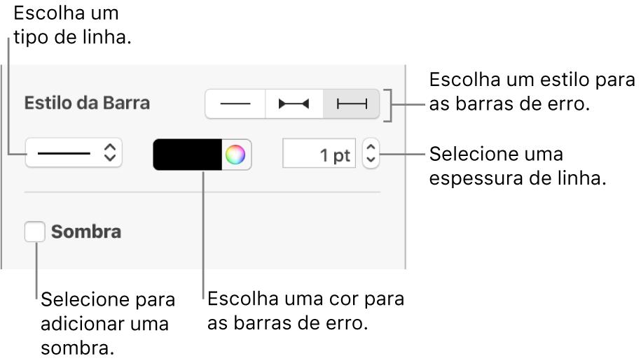 Controles para estilizar as barras de erro.