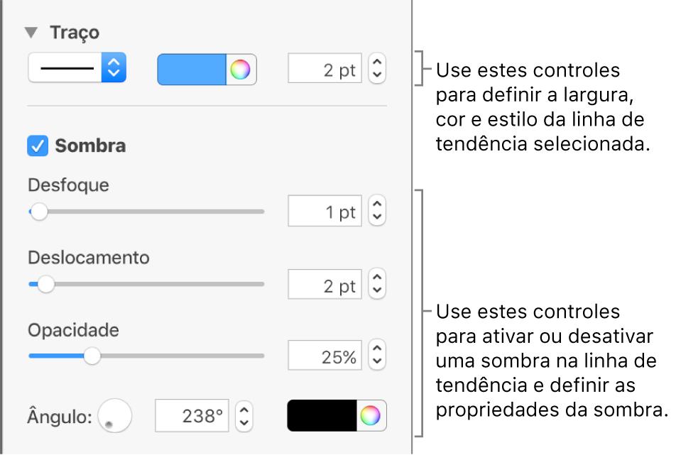 Controles da barra lateral para alterar a aparência de linhas de tendência.