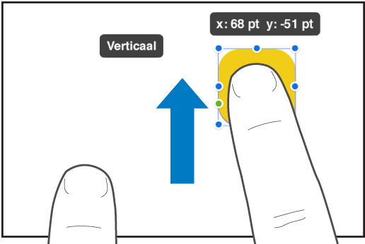 Eén vinger boven een object en een tweede vinger die een veeggebaar maakt naar de bovenkant van het scherm.