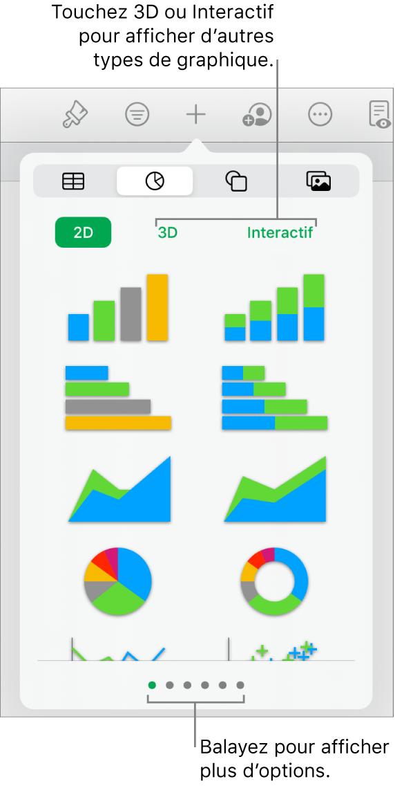 Menu Graphique affichant des graphiques 2D.