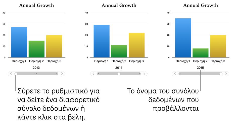 Ένα διαδραστικό γράφημα που εμφανίζει διαδραστικά σετ δεδομένων καθώς μεταφέρετε το ρυθμιστικό.