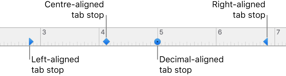 The ruler with markers for left and right paragraph margins, and tabs for left, centre, decimal and right alignment.