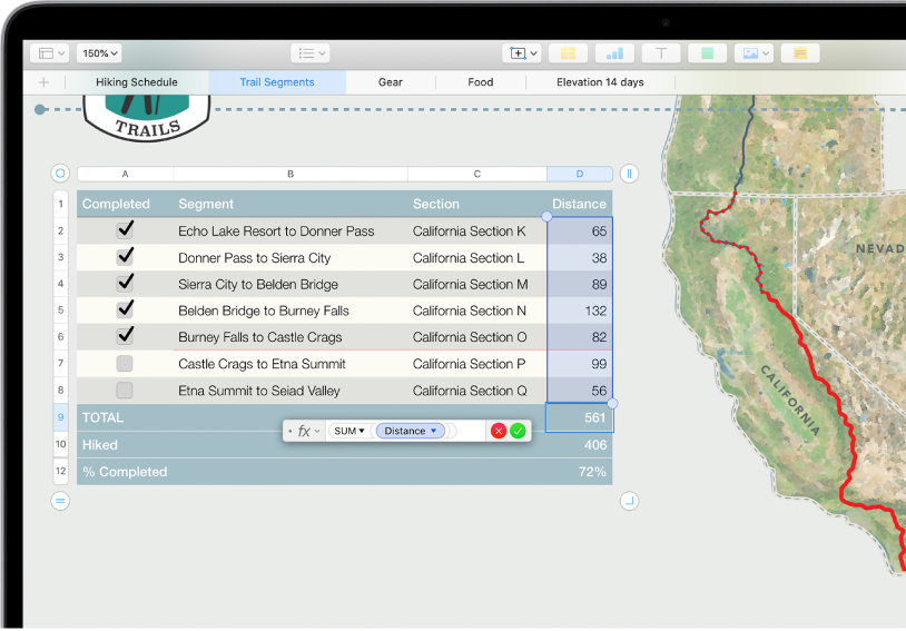 A table showing hiking distances. The formula editor is open and shows the SUM function for the Distance column.