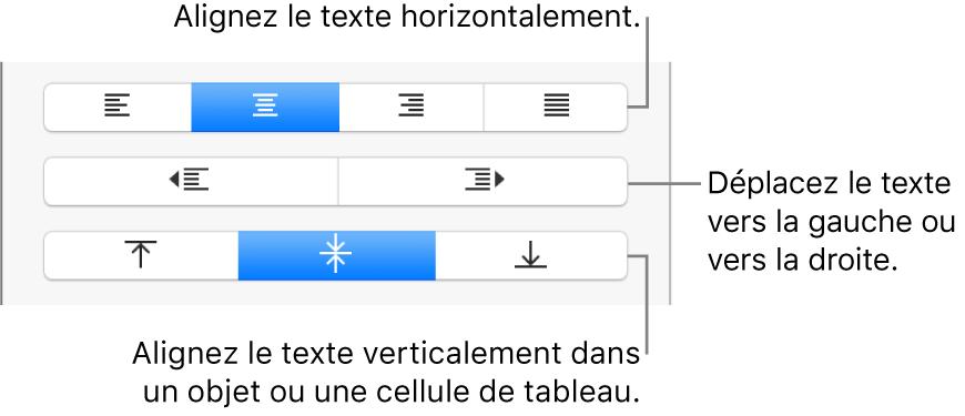 Section Alignement de la barre latérale Format, avec des légendes pour les boutons d'alignement de texte.