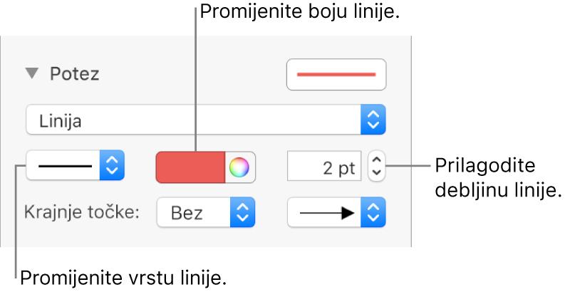 Kontrole poteza za podešavanje krajnjih točaka, debljine linija i boje.
