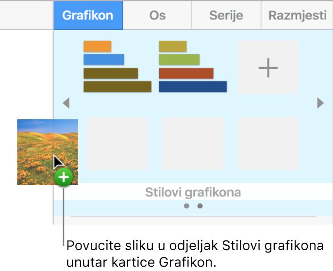 Povlačenje slike u odjeljak sa stilovima grafikona rubnog stupca radi izrade novog stila.