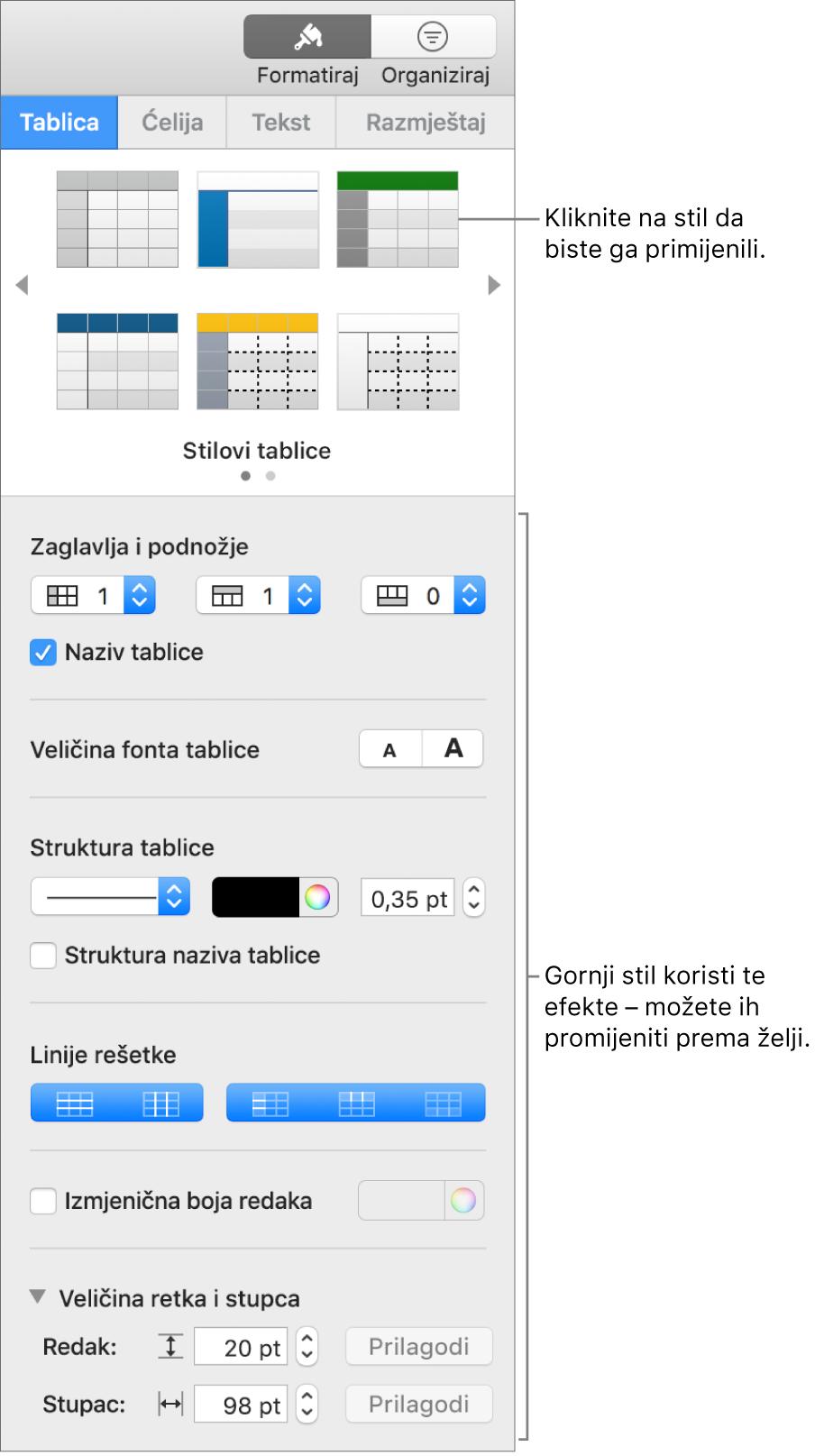 Rubni stupac Formatiraj s prikazom stilova tablica i opcija formatiranja.