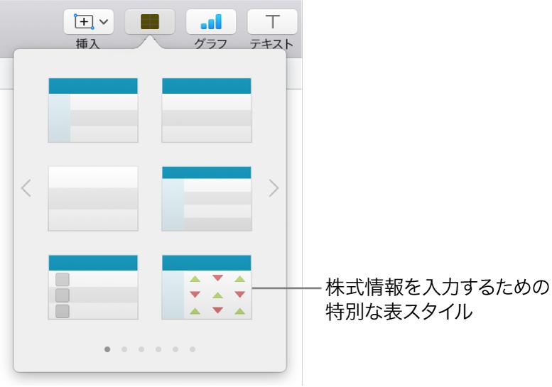 「表」ボタンが選択され、下に「表」パネルが表示されています。株価一覧表スタイルは右下隅にあります。