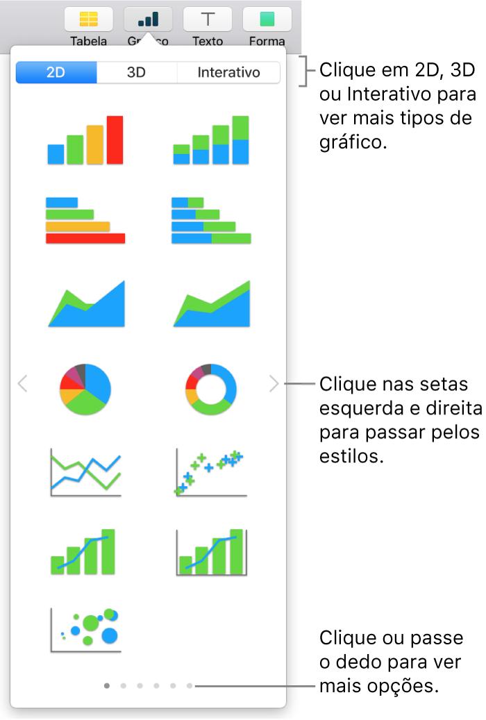 Menu do gráfico mostrando gráficos em 2D.