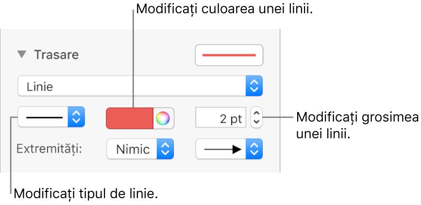 Comenzi trasare pentru configurarea extremităților, grosimii și culorii liniei.