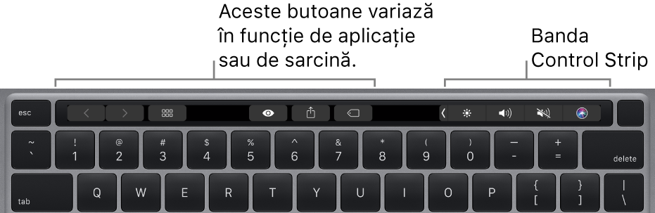 Tastatură cu Touch Bar deasupra tastelor numerice. Butoanele pentru modificarea textului se află în partea stângă și centrală. Funcționalitatea Control Strip din partea dreaptă are comenzi de sistem pentru luminozitate, volum și Siri.