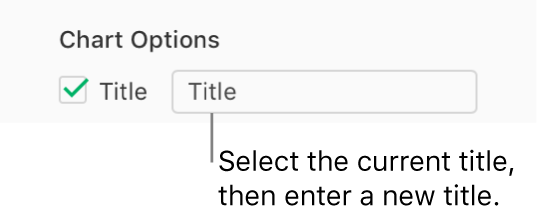 "In the Chart Options section of the Format sidebar, the Title checkbox is selected. The text field to the right of the checkbox shows the placeholder chart title, ""Title."""