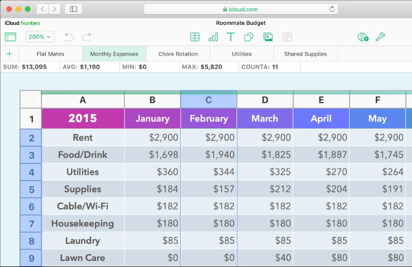 En tabell med overskrifter og data.