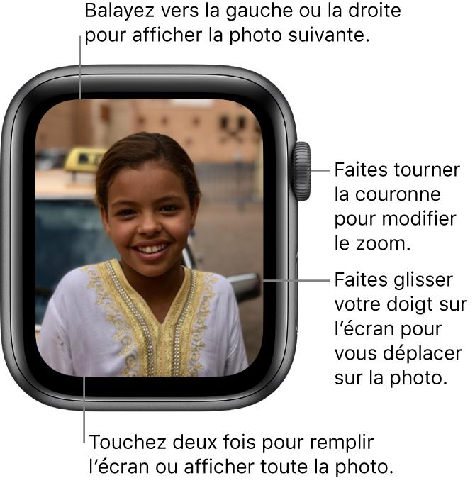 Si une photo est affichée, faites tourner la DigitalCrown pour l'agrandir ou la réduire, faites glisser pour vous déplacer sur la photo ou touchez-la deux fois pour l'afficher en plein écran. Balayez vers la gauche ou la droite pour afficher la photo suivante.