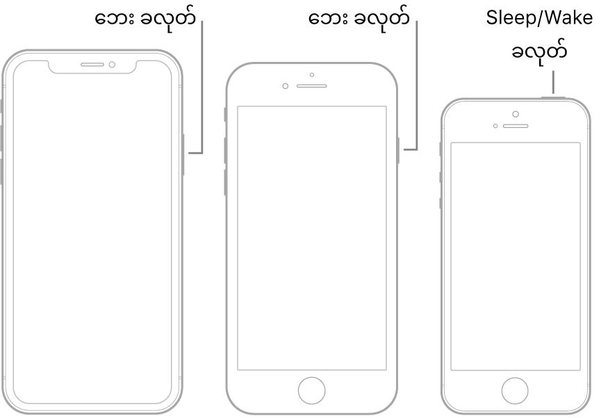 မတူညီသည့် iPhone အမျိုးအစားသုံးမျိုးရှိ ဘေး (သို့မဟုတ်) ဖန်သားပြင်အဖွင့်/အပိတ်ခလုတ်။