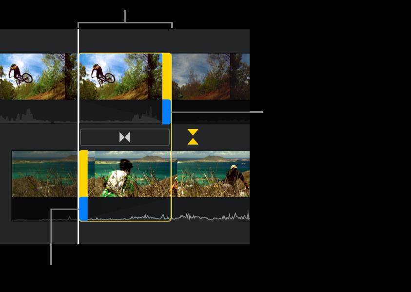 L'editor de precisió, que mostra una transició a la línia de temps, amb tiradors blaus per ajustar on acaba l'àudio del primer clip i on comença l'àudio del segon clip.