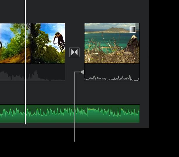 Μια ένδειξη αλλαγής τομής στο τμήμα ήχου μιας μετάβασης στη γραμμή χρόνου.