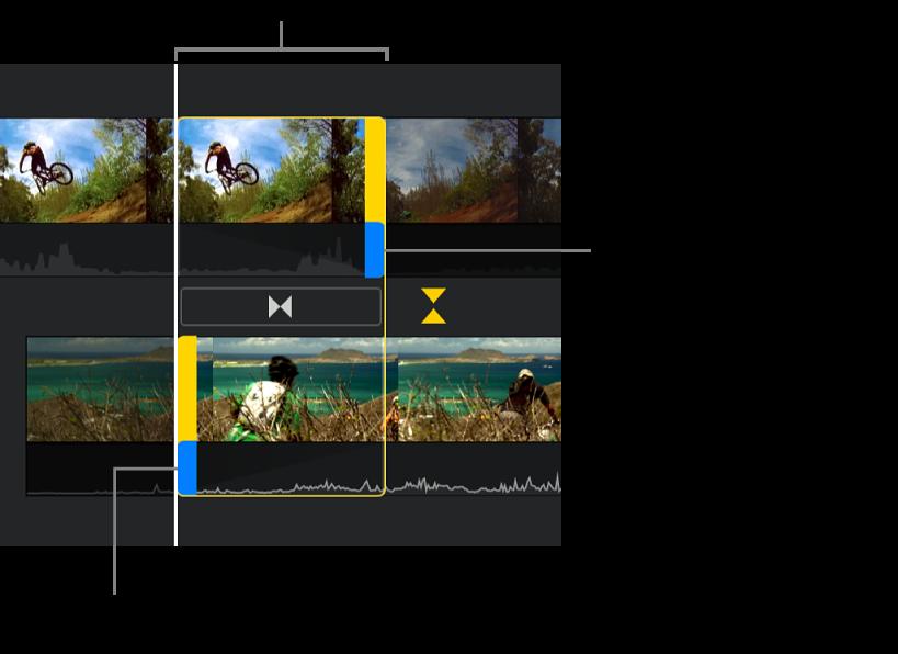 Ο επεξεργαστής ακριβείας με μια μετάβαση στη γραμμή χρόνου, με μπλε λαβές για την προσαρμογή του σημείου τέλους του ήχου του πρώτου κλιπ και του σημείου έναρξης του ήχου του δεύτερου κλιπ.