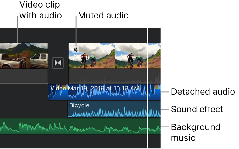 Audio waveforms for a detached audio clip, a sound effect clip, and a background music clip in the timeline.
