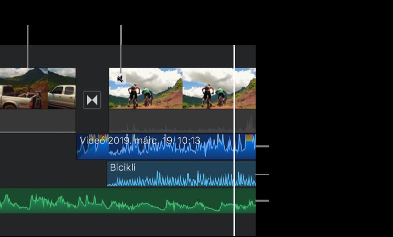 Egy leválasztott hangklip, egy hangeffektusklip és egy háttérzenei klip hanghullámformái az idővonalon.