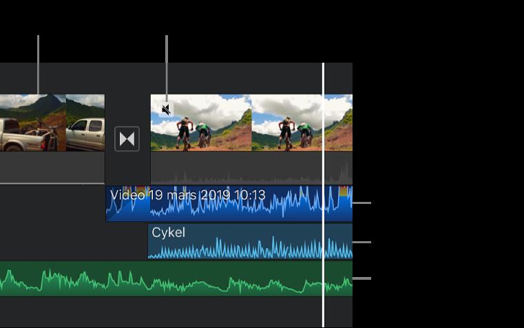 Ljudvågformer för ett losstaget ljudklipp, ett klipp med ljudeffekter och ett klipp med bakgrundsmusik i tidslinjen.