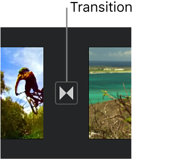An icon indicating a transition between two clips in the timeline.